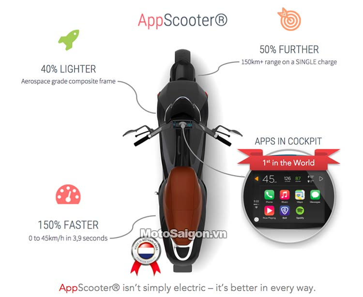 xe-dien-app-scooter-moto-saigon-2.jpg