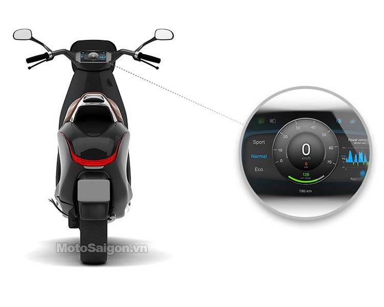xe-dien-app-scooter-moto-saigon-6.jpg