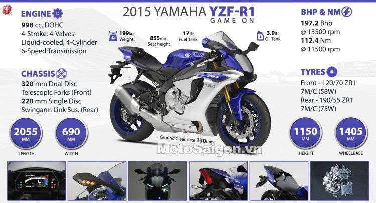 yzf-r1-4-infographic-12-14.jpg