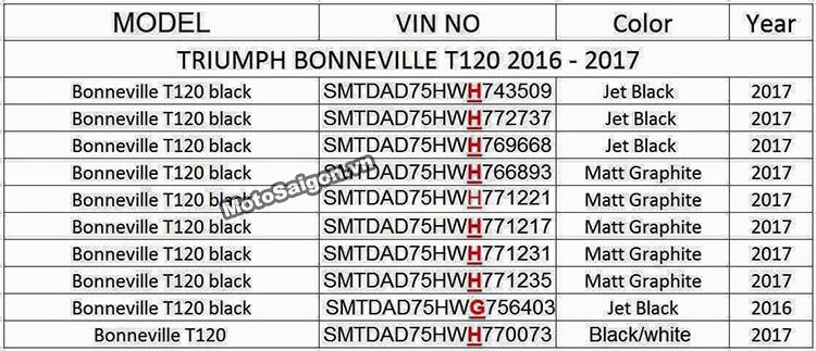 triumph-bonneville-t120-2017-motosaigon-3