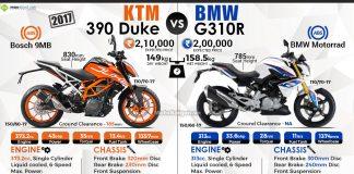 So sánh Duke 390 2017 vs G310R giá bán thông số