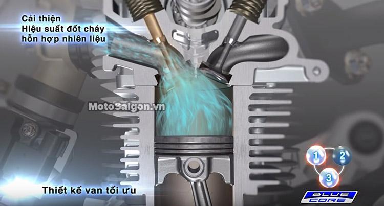 uu-diem-dong-co-blue-core-motosaigon