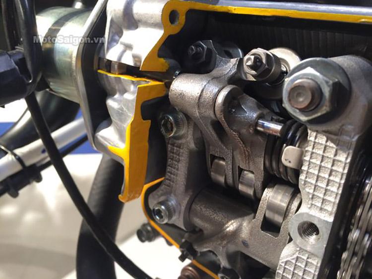 Công nghệ VVA - Van biến thiên motosaigon