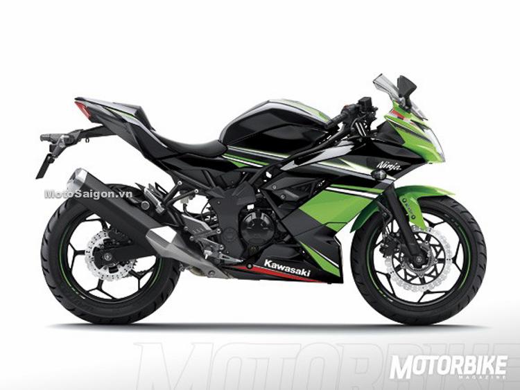 Kawasaki Ninja 125 Vs Z125 2018 Lo Dien Sap Co Gia Ban