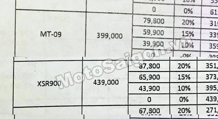 Giá xe Yamaha MT-09 vs XSR900 2019 tại Thái Lan