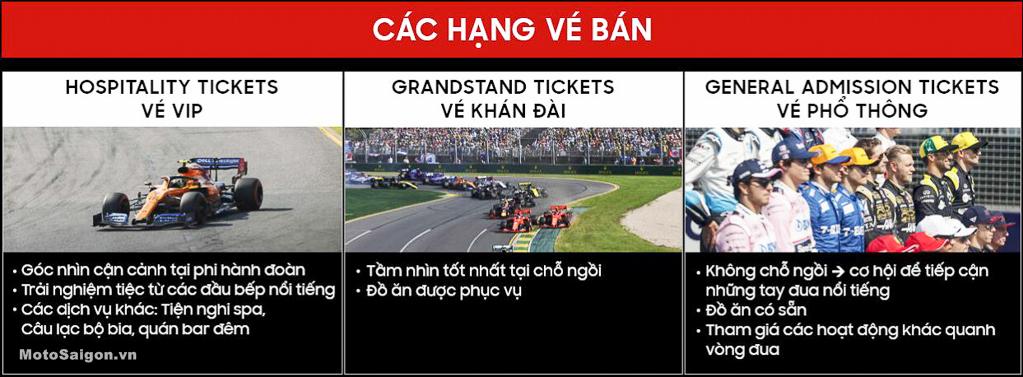 Giá vé xem đua xe F1 tại Việt Nam chính thức được công bố
