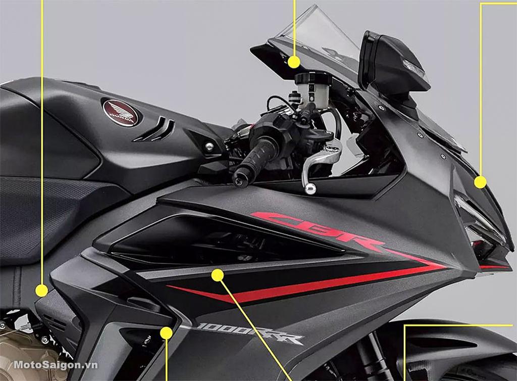 Lộ ảnh Honda CBR1000RRR 2020 (Triple R) 220 HP sắp ra mắt