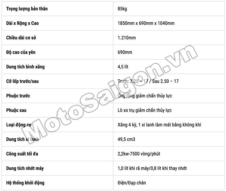 Thông số kỹ thuật Cub 50 - Motosaigon.vn