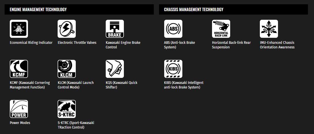 Các công nghệ hỗ trợ người lái đáng giá trên Kawasaki Ninja ZX-10R KRT 2020 Motosaigon