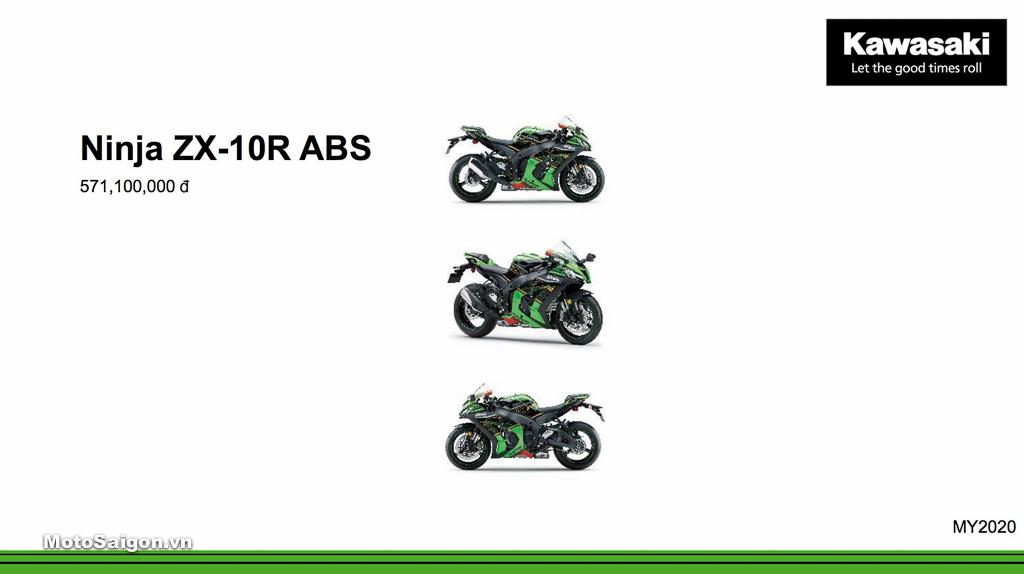 Giá xe Kawasaki Ninja ZX-10R ABS mới nhất hôm nay 2020