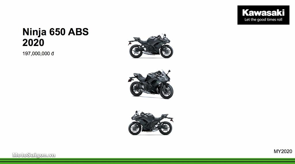 Giá xe Kawasaki Ninja 650 ABS mới nhất hôm nay 2020