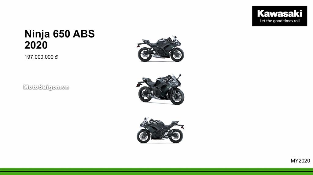 Giá xe Kawasaki Ninja 650 ABS 2020 mới nhất tháng 9