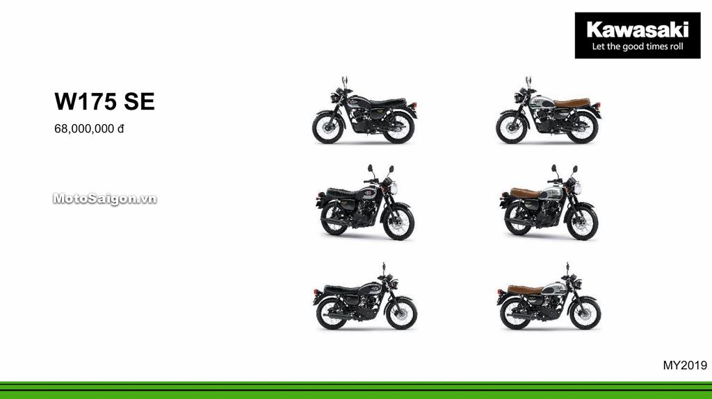 Giá xe Kawasaki W175 SE 2020 mới nhất tháng 9