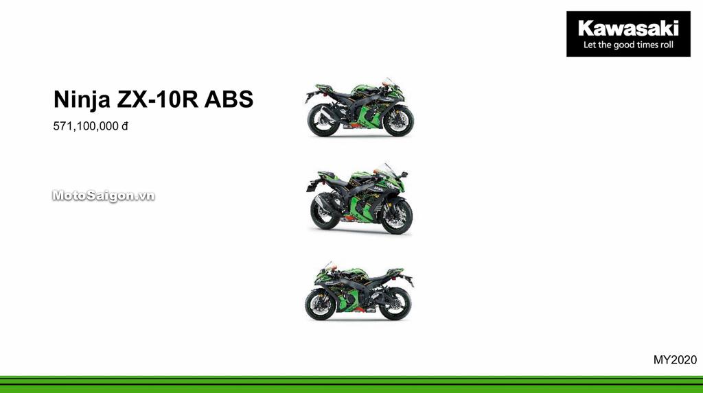 Giá xe Kawasaki ZX-10R ABS 2020 mới nhất