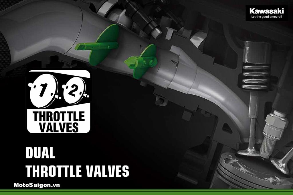 Tìm hiểu công nghệ van tiết lưu kép Dual Throttle Valves trên Versys-X 300
