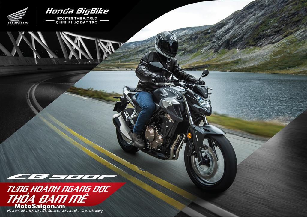 Giá xe Honda CB500F 2021 phiên bản mới