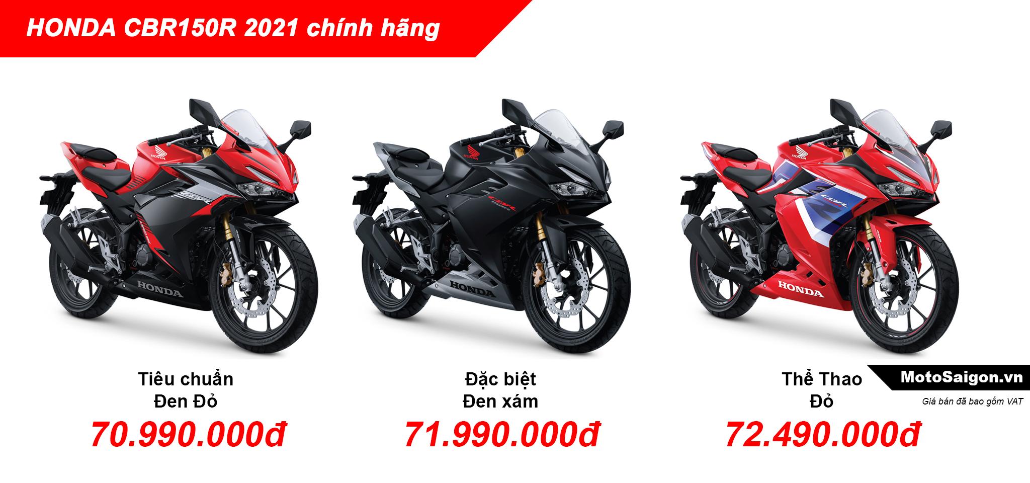 Giá xe Honda CBR150R chính hãng